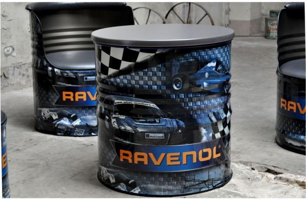 RAVENOL Fass-Tisch