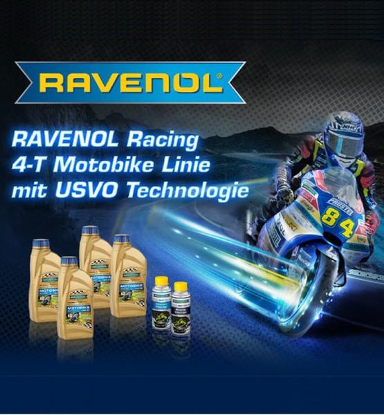 Motobike-Racing-Blog